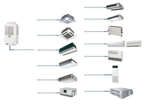 Hình ảnh minh họa các sản phẩm hệ VRV (VRF)